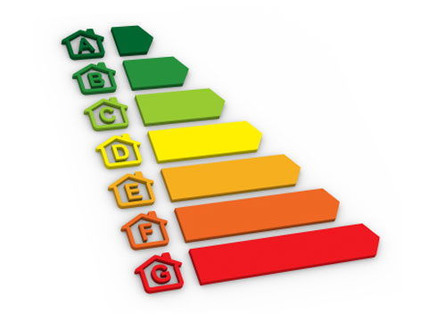energy efficiency audits and energy certification of